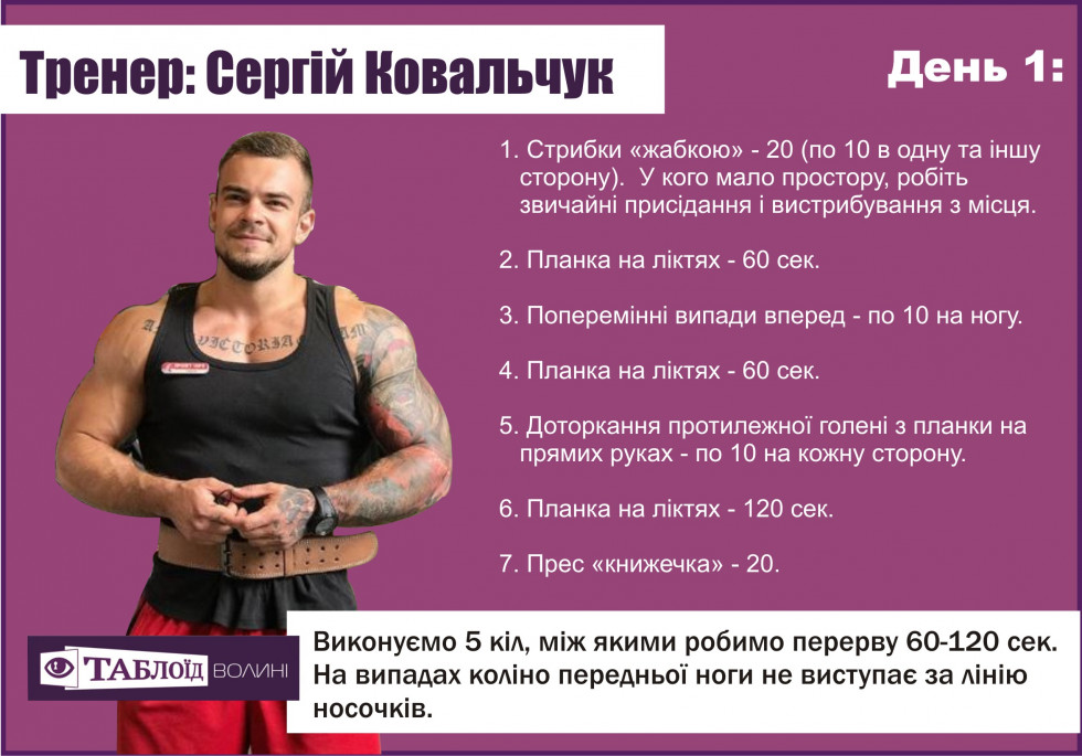 Прокачка. День 1: Тренування від Сергія Ковальчука
